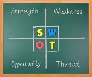 analise matriz swot estrategia financeira